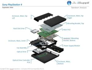Inside the PlayStation 4: Motherboard Components Explained