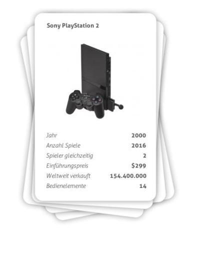 PS2 aus dem Konsolenquartett. (Foto: Hemmert UG)
