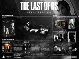 Die Ellie-Edition. (Foto: Sony)