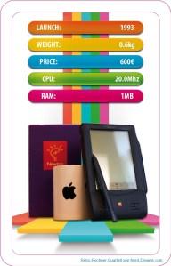 Apple Newton (Foto: Nerd Dreams)