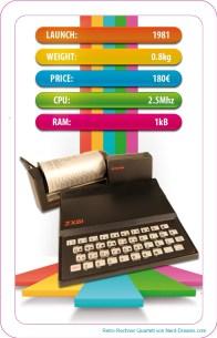 Der Sinclair ZX81 (Foto: Nerd Dreams)