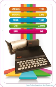 Der Sinclair ZX81 (Foto: Nerd Dreams)