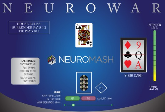 Neurowar (Foto: Neuromash)