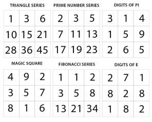 Diese Reihen müssen richtig angeordnet werden (Foto: ThinkGeek)