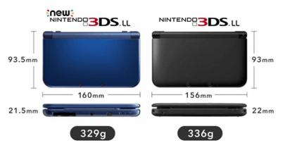 New 3DS. (Foto: Nintendo)