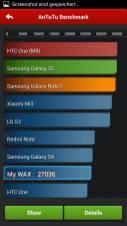 AnTuTu-Ergebnis. (Foto: GamingGadgets.de)