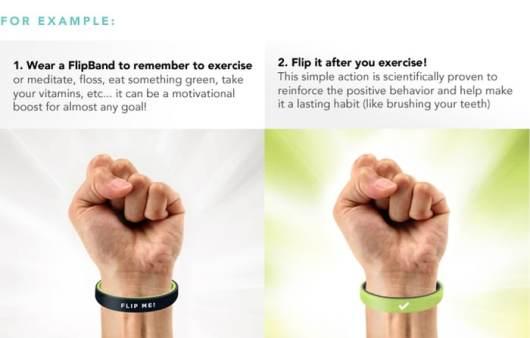 So funktioniert das Flip Band (Foto: Kickstarter)
