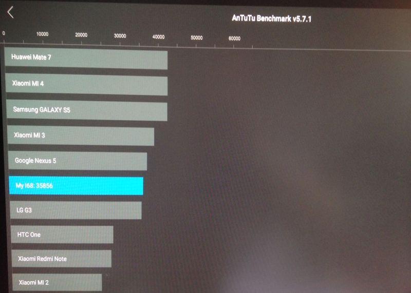 Solide Ergebnisse bei AnTuTu. (Foto: Screenshot)