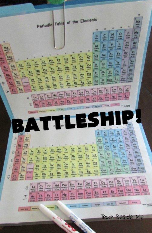 Achtet auf ausreichend Kennzeichnungen für die nötigen Koordinaten. (Foto: teachbesideme.com)