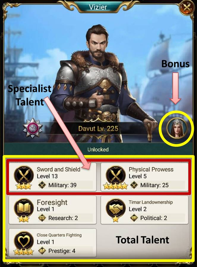 Game of Sultans Vizier Talent Davut, Game of Sultans tips and tricks, gos tips and tricks