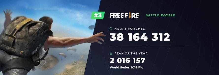 free fire esports