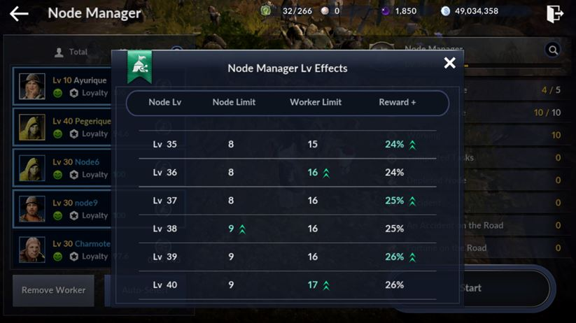 node manager guide