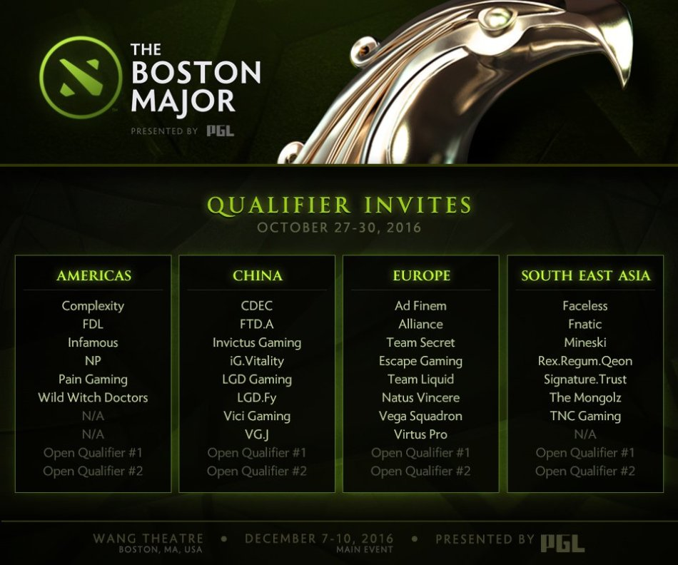 dota-boston-major