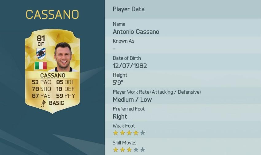 8 Antonio Cassano FIFA 16 FUT die besten Passgeber