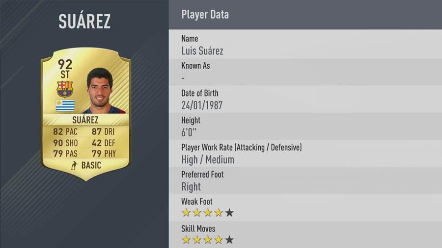 FIFA 17 Die 10 besten Spieler 4