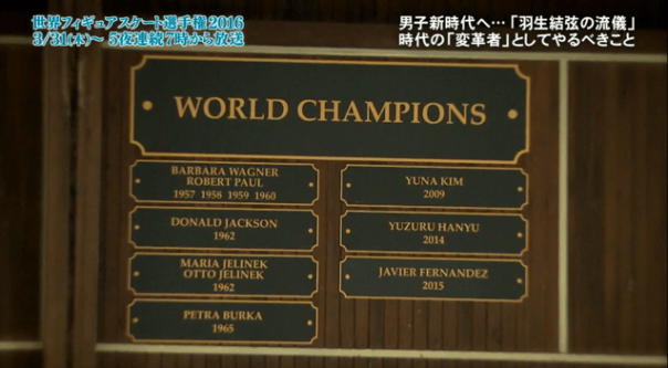 WORLD CHSMPIONS name plate