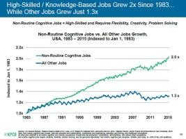 mayor destrucción de empleo poco cualificado