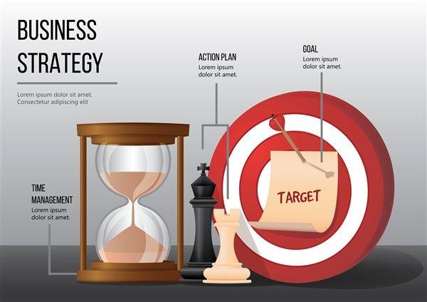 objetivos de negocio para ganar dinero