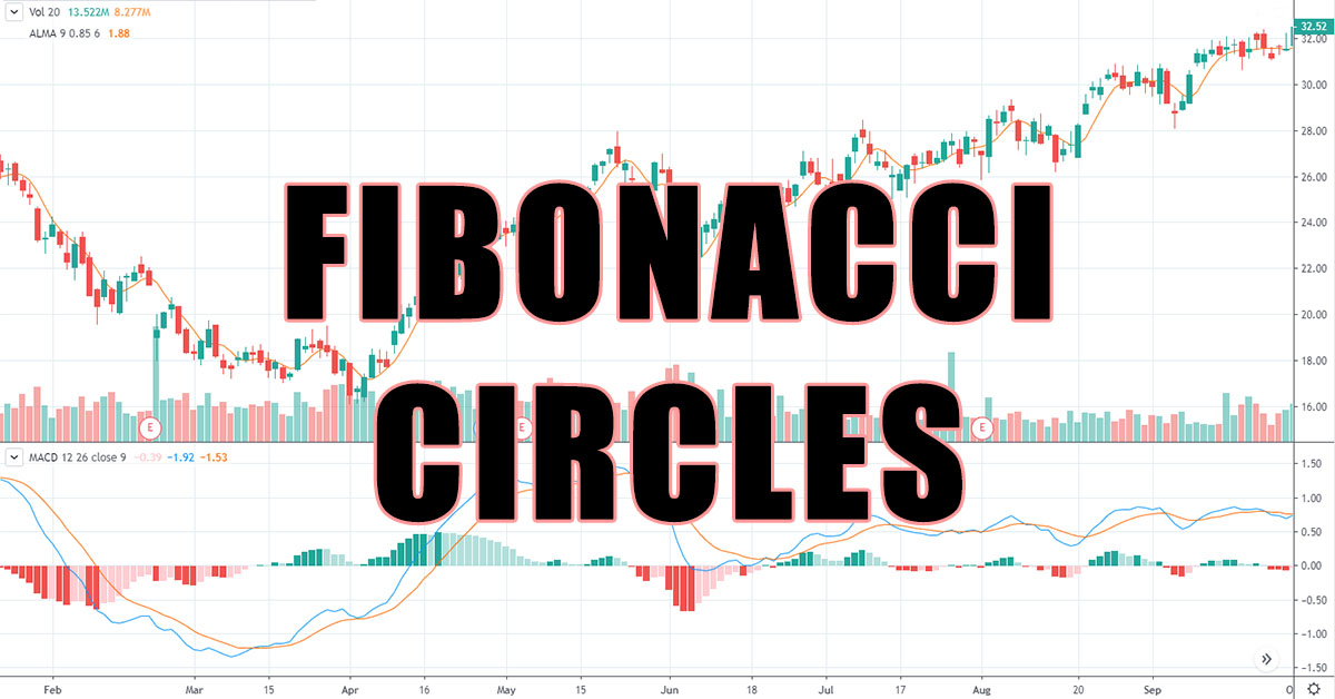using fibonacci circles in trading