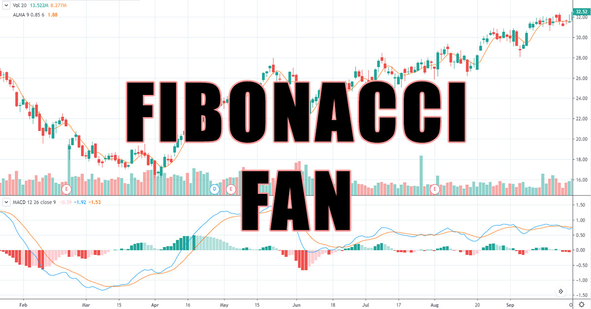 using fibonacci fan in trading