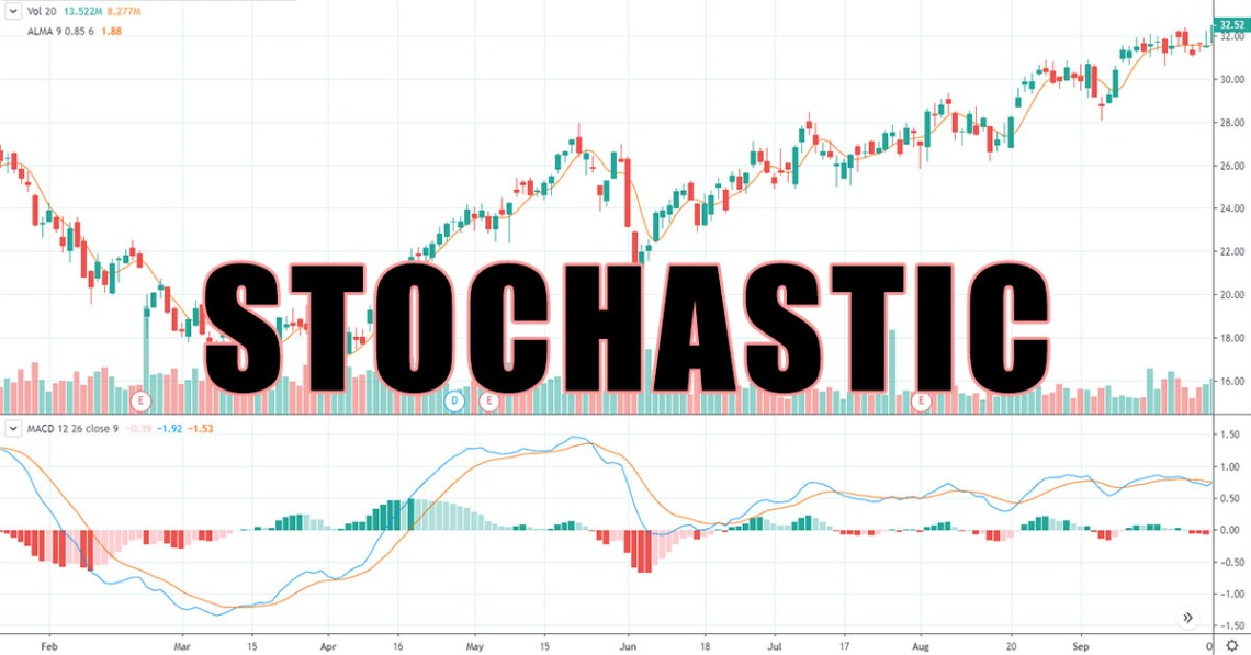 stochastic technical indicator