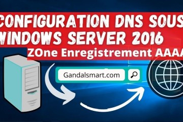 comprendre dns AAAA server sous windows server 2016