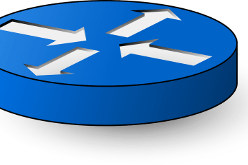 routeur cisco configuration