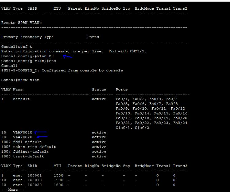 Configuration VLAN