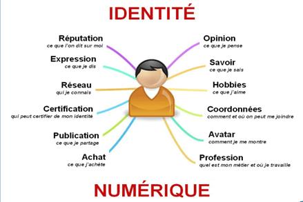 sécurité - comment gérer son identité numérique et protéger son compte