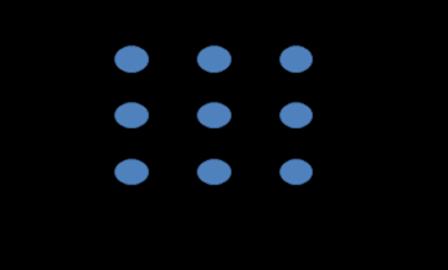 puncte