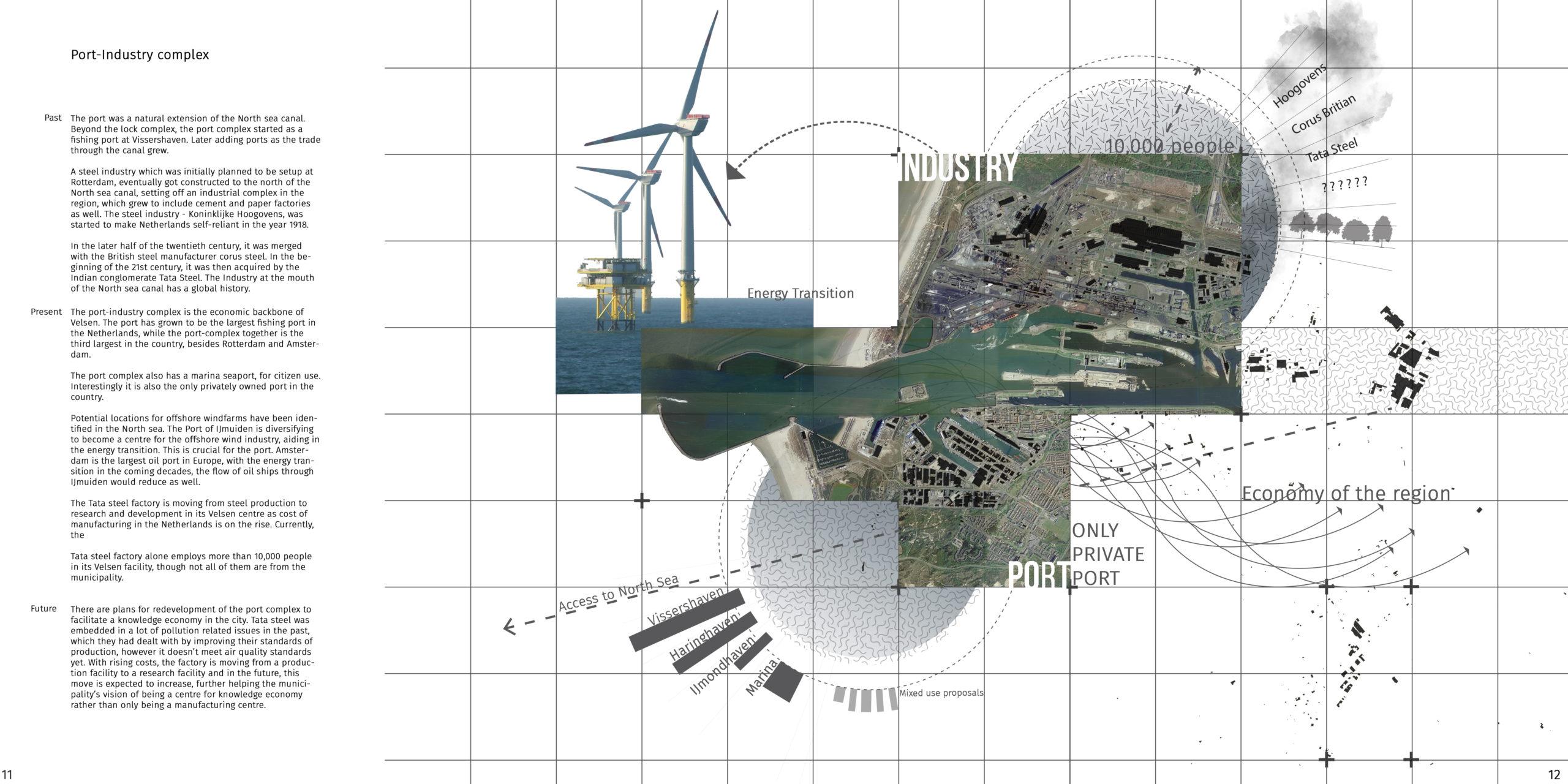 port industry complex