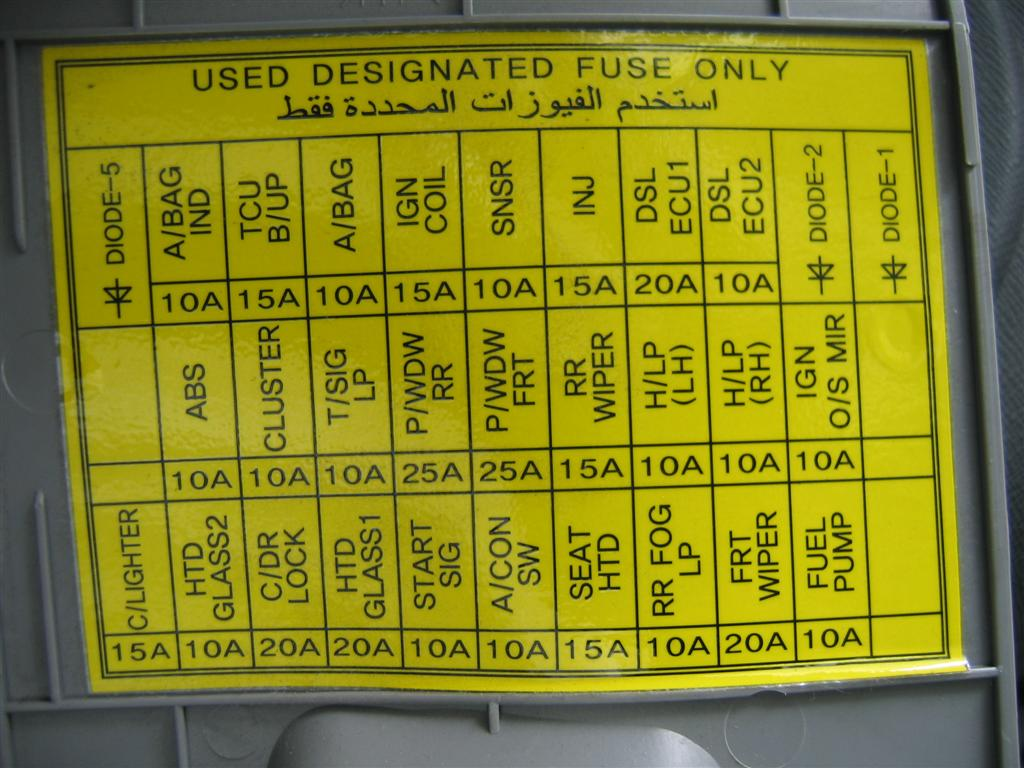 2004 Kia Sorento Hood Diagram 29 Wiring Images Fuse Box Fuseboxdiagram1