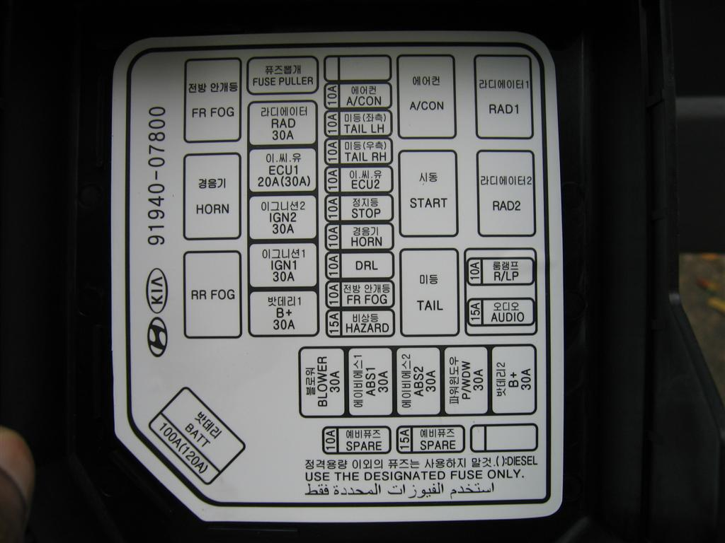 2000 Kia Sephia Parts Diagram Shuma 2 Fuse Box
