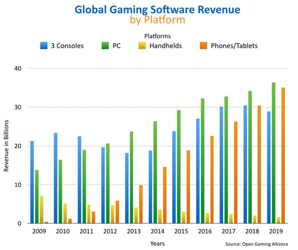 Lenovo Eyeing MSIs Gaming Division Gap Intelligence