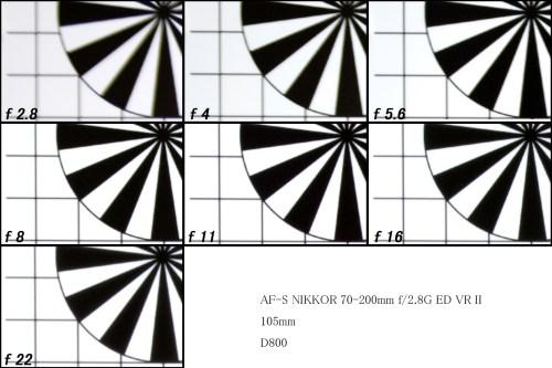 FXフォーマット用ズームレンズ「Nikon(ニコン)AF-S NIKKOR 70-200mm f/2.8G ED VR II」テスト【105mm】