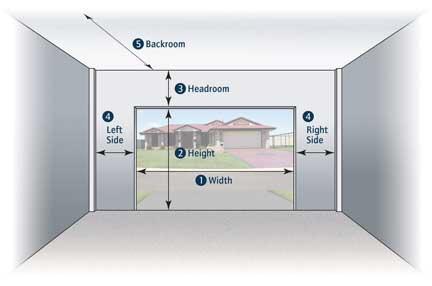 Measuring Your Garage Door