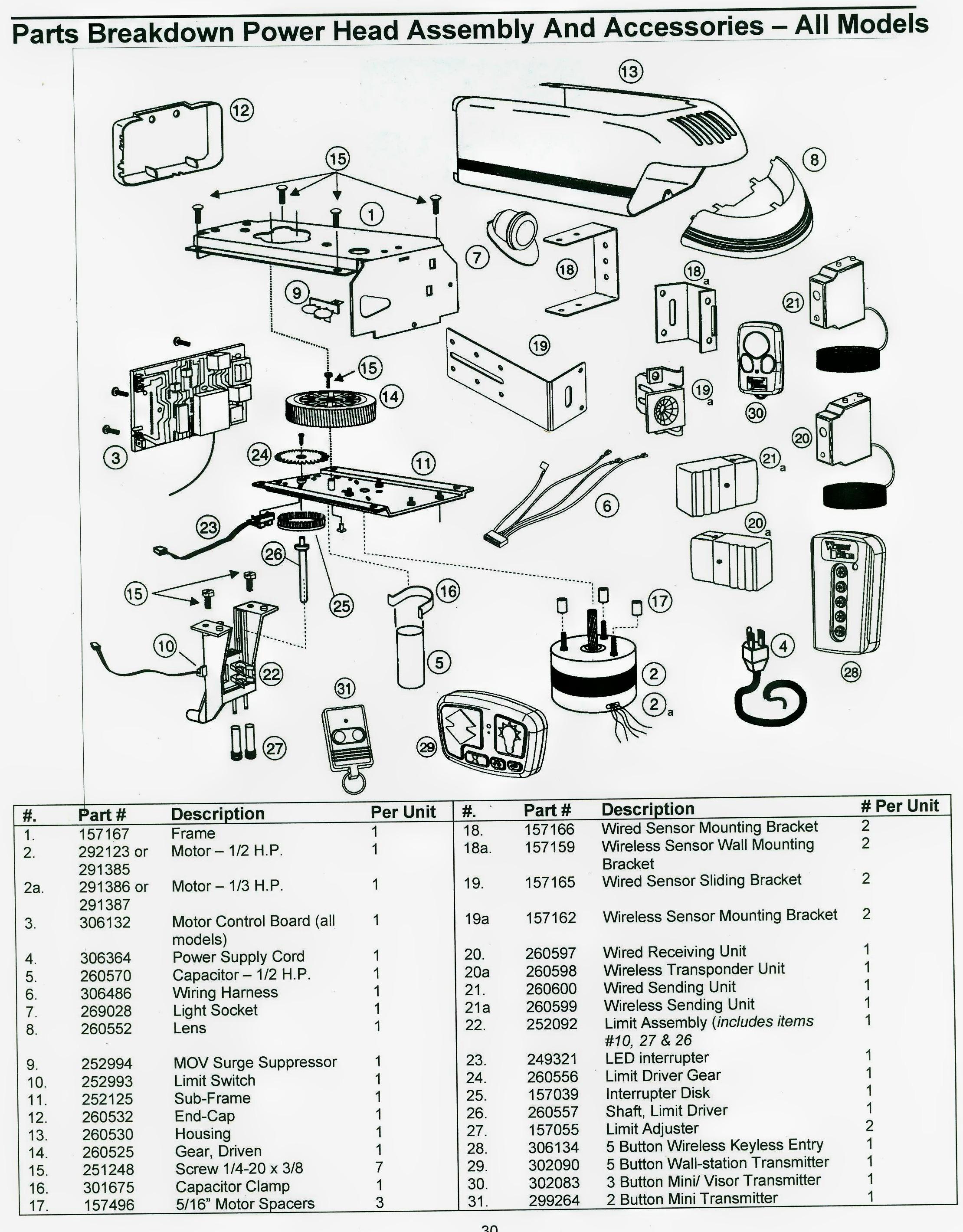 Wayne Dalton Quantum Power Head Parts Breakdown