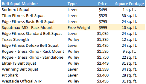 Squatmax Comparison - Garage Gym Lab