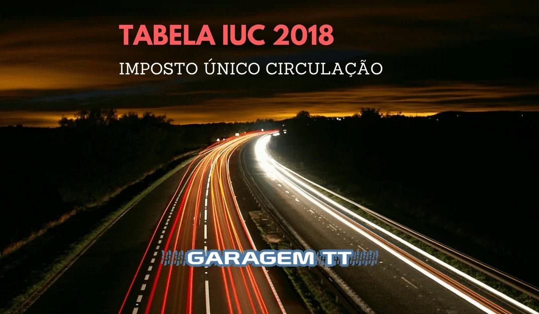 TABELA IUC 2018 - Imposto Único Circulação