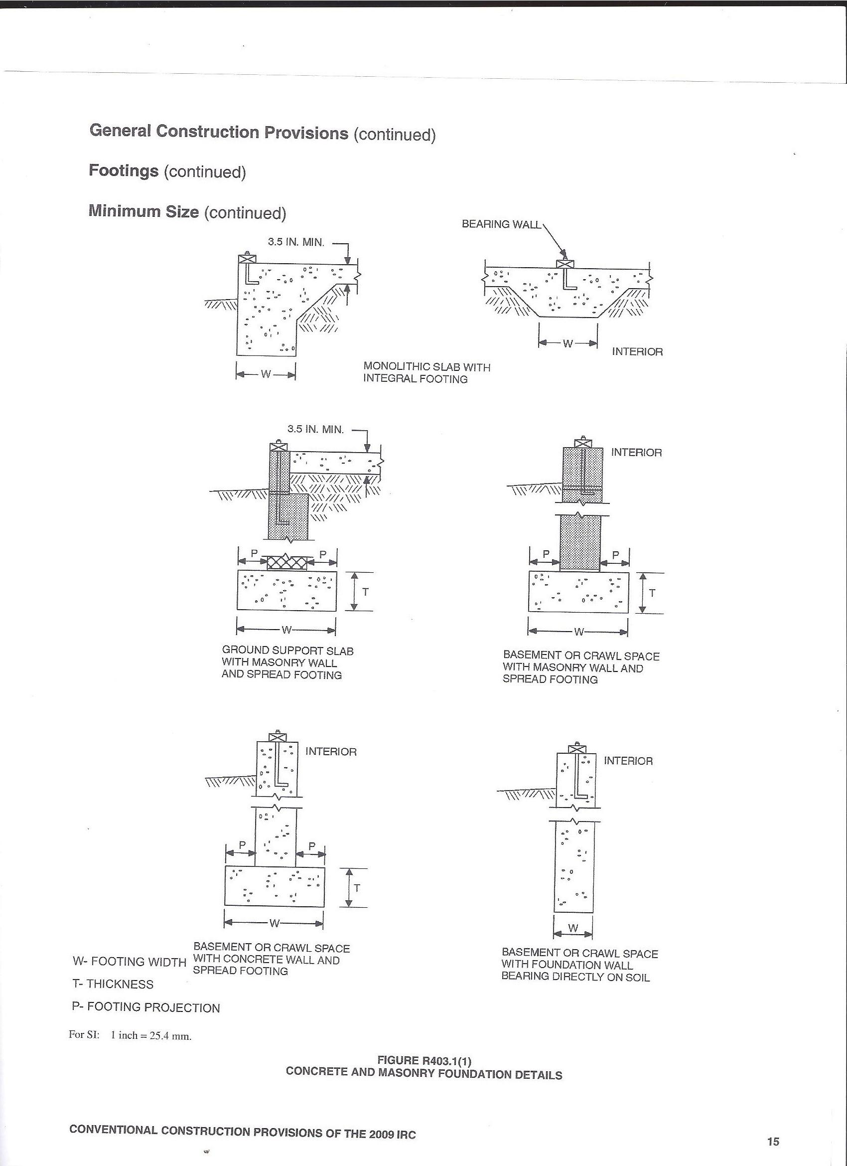 Basement Crawl Space Diagram