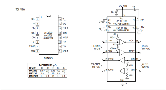 MAX232 Pinout and Typical Configuration