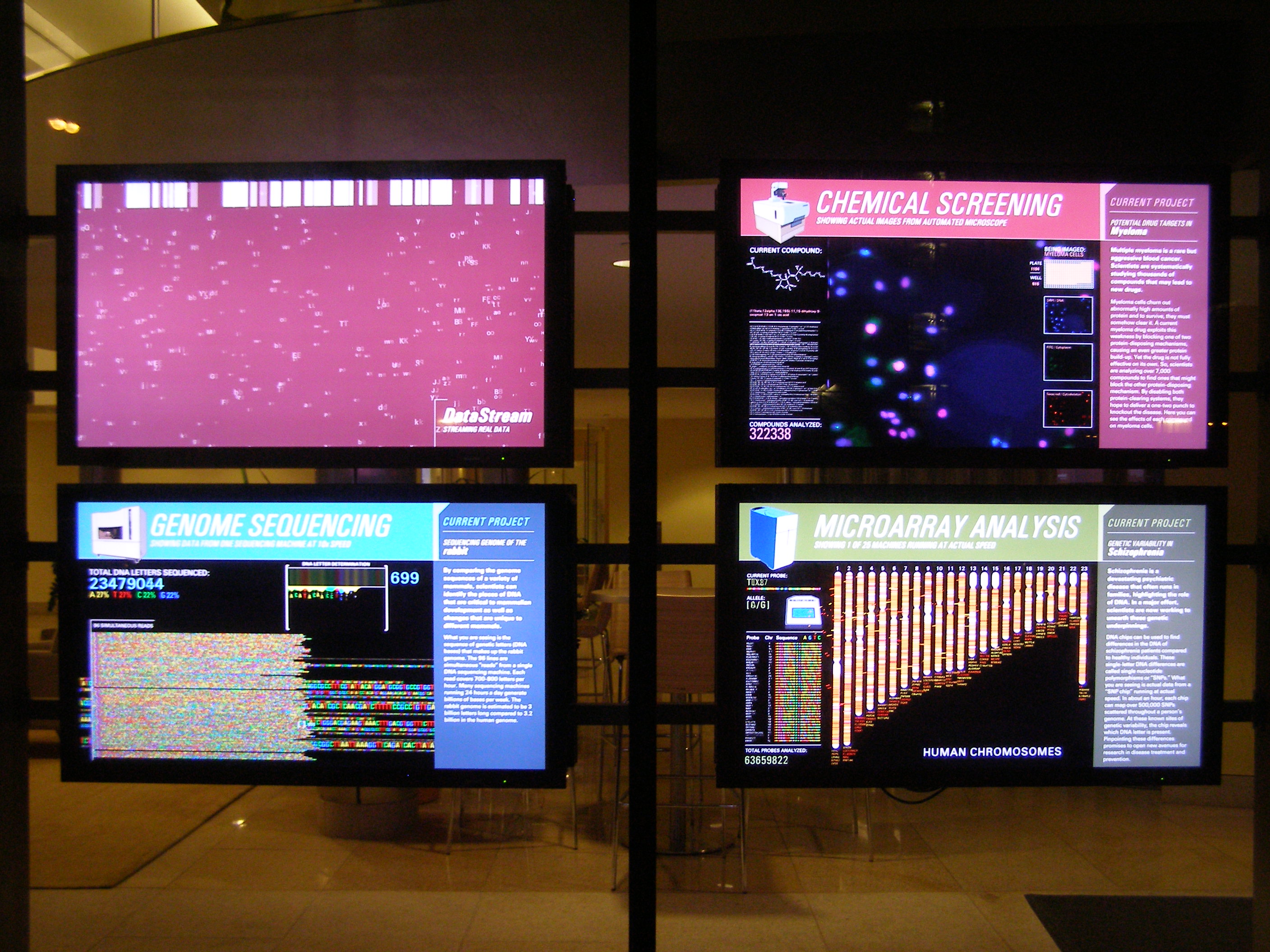 Four monitors facing the street highlight research areas