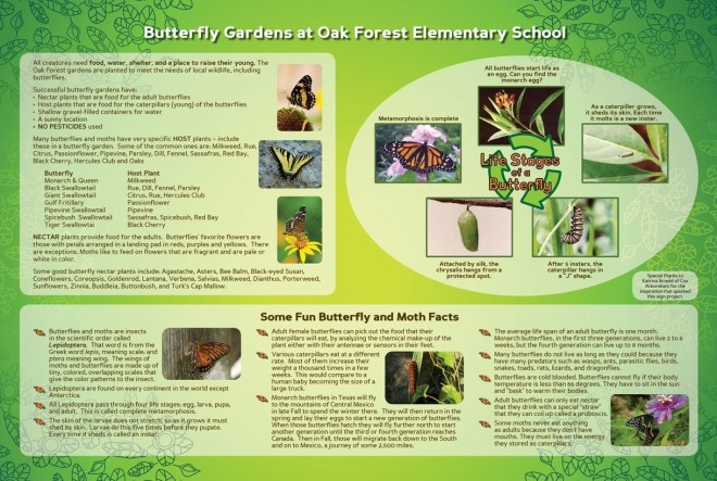School garden sign design.