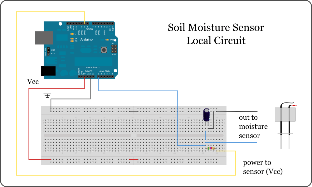 A Cheap Soil Moisture Sensor