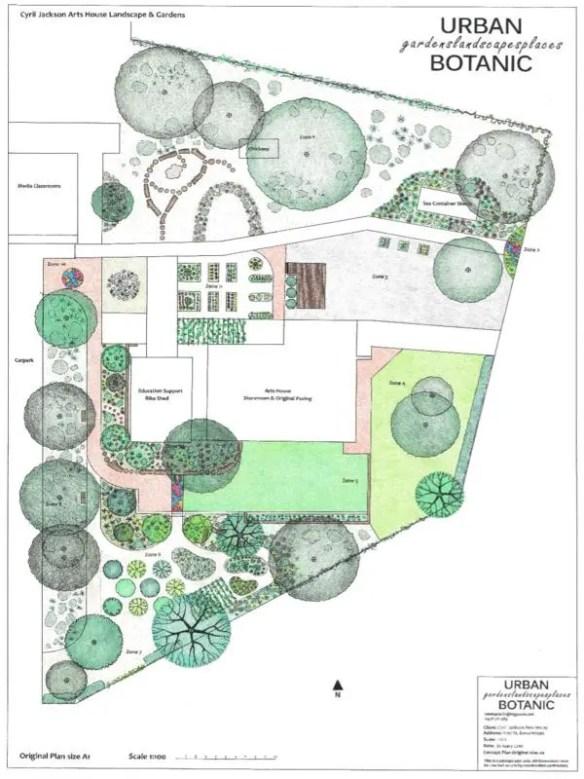 Cyril Jackson ArtsHouse concept plan. Used with permission from Emma Slavin of Urban Botanic.