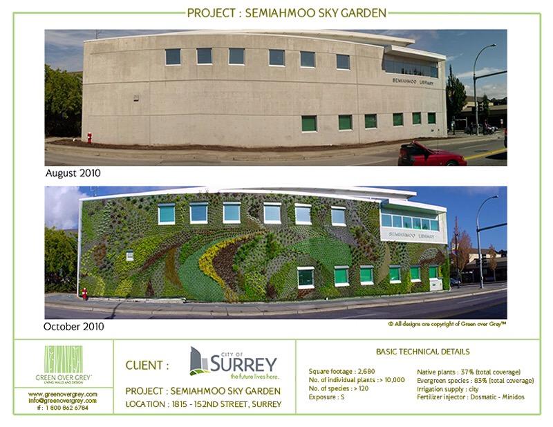 Semiahmoo Library's Green Wall (1/6)