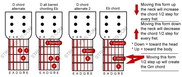 How to used the D chord to bar chords up the fretboard