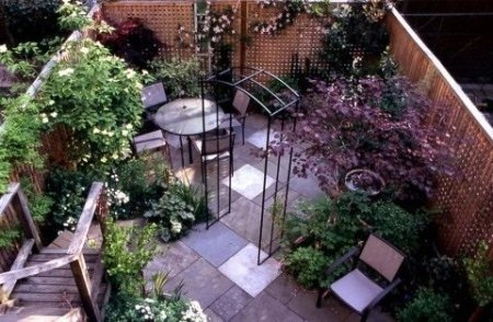 Beautiful Landscape Design Ideas For Backyards Gardens Nursery