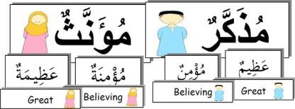 The Language of the Quran curriculum, level 1 unit 2 femaning and masculine activity cards