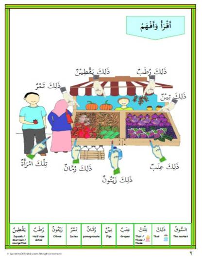 Fruits and vegetables in the Quran at the market